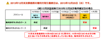 スクリーンショット 2013-12-15 14.51.43.png